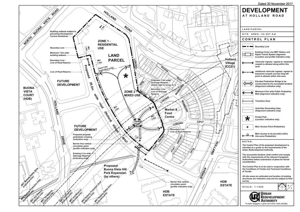 Holland Village Control Plan