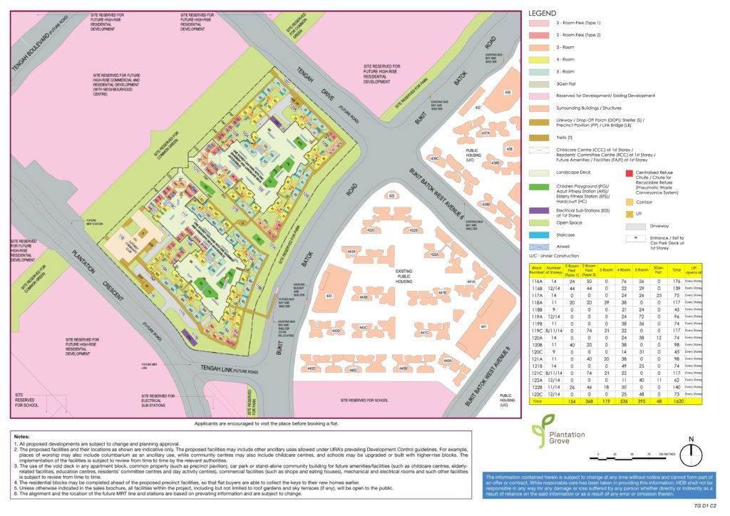 Plantation Grove Site Plan