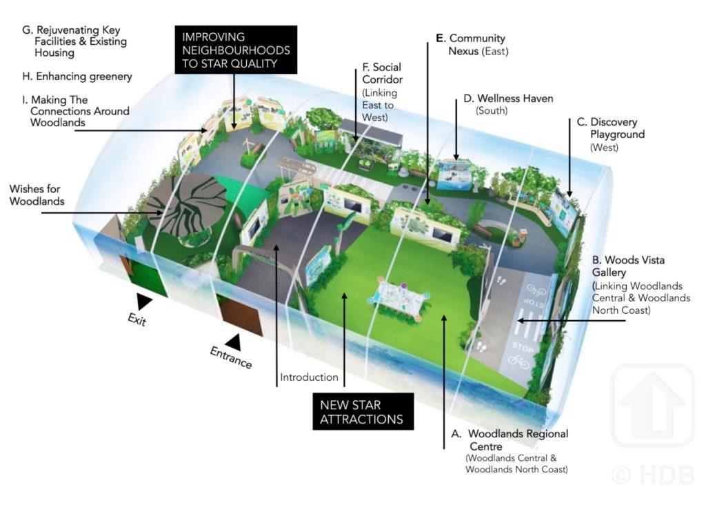 Woodlands Regional Centre Overview