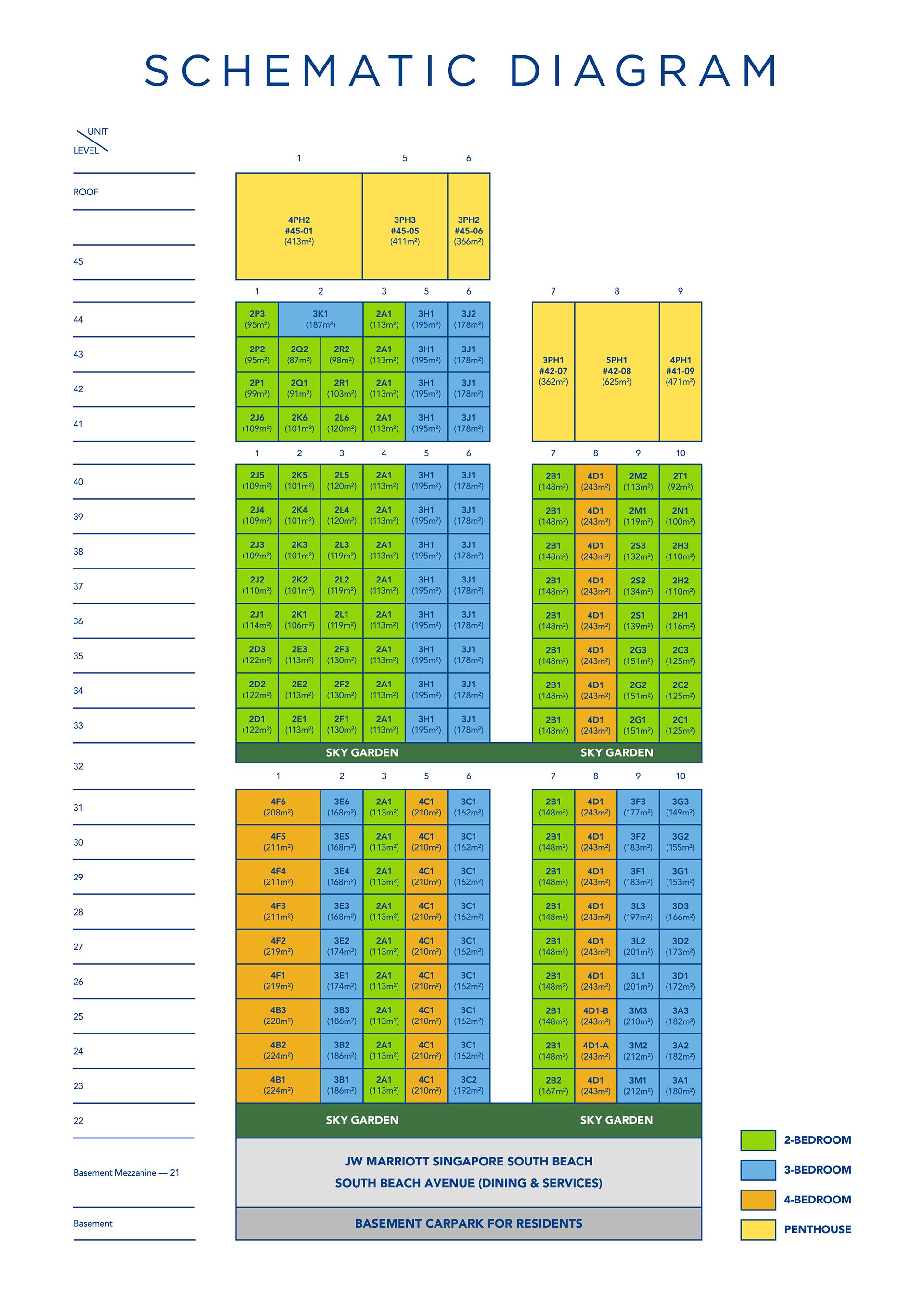 South Beach Residences Diagrammatic Chart